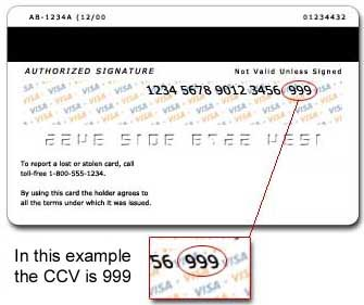 CCV Kad Kredit