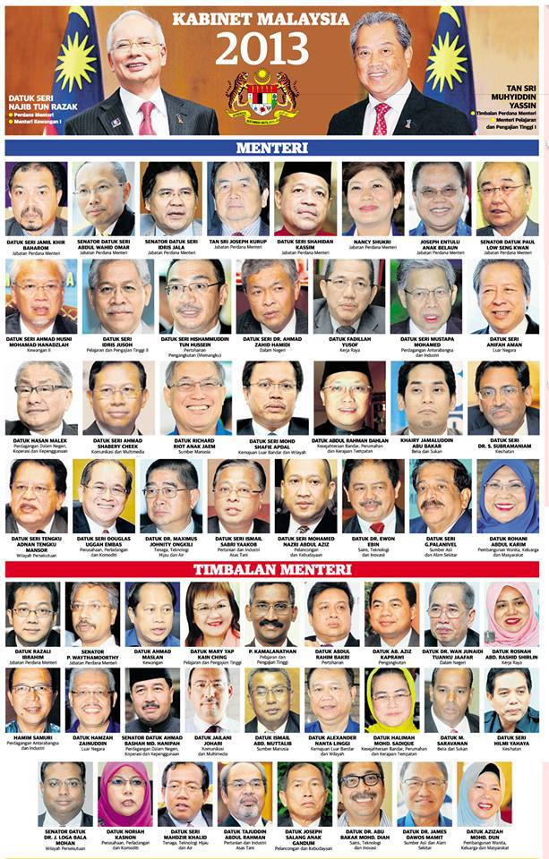 kabinet 2013