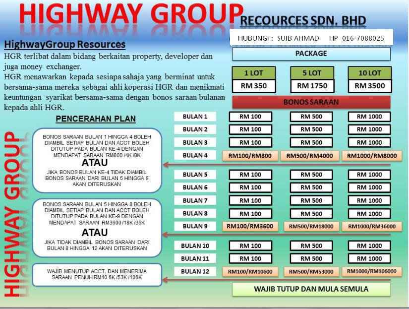 highway group resources